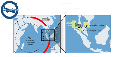 purported flight path of MH370